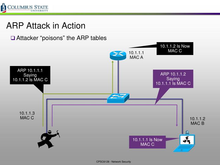 ARP Attack in Action
