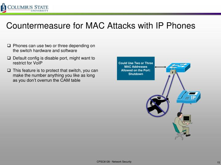 Countermeasure for MAC Attacks with IP Phones