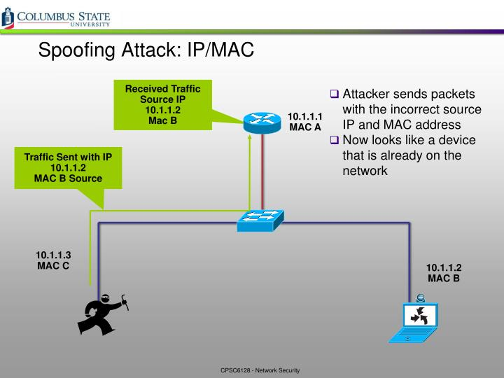 Spoofing Attack: IP/MAC
