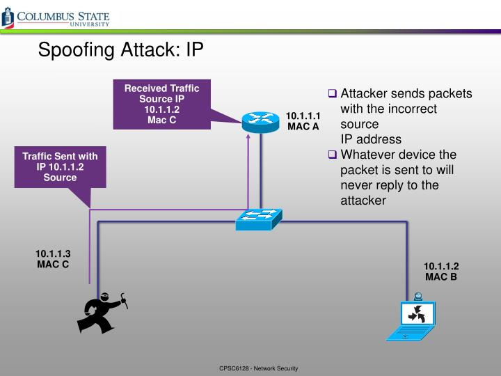 Spoofing Attack: IP