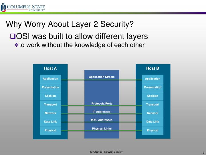 Why worry about layer 2 security
