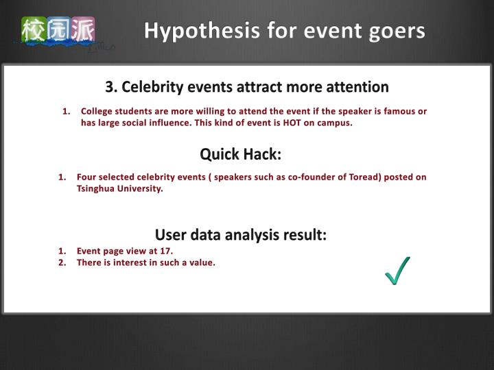 Hypothesis for event goers