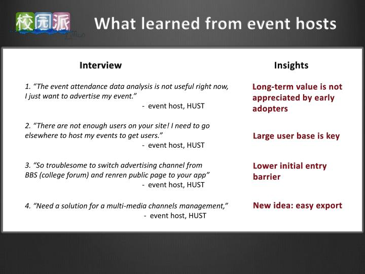 What learned from event hosts