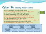 cyber sa tracking attack events