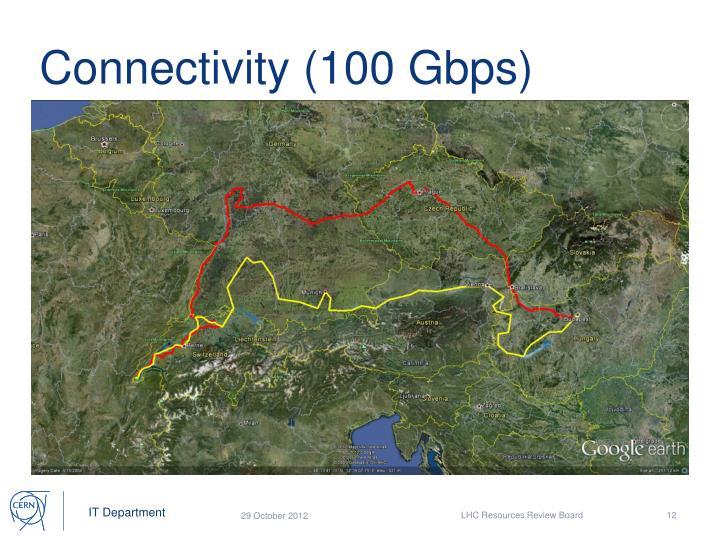 Connectivity (100