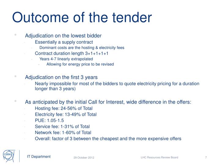 Outcome of the tender