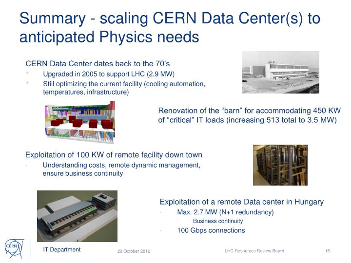 Summary - scaling CERN Data Center(s) to anticipated Physics needs