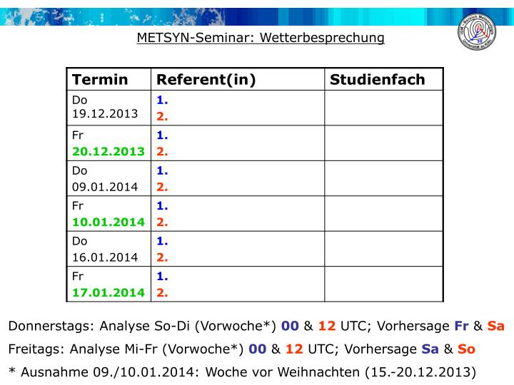 METSYN-Seminar: Wetterbesprechung