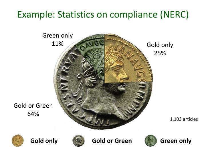 Example: Statistics on compliance (
