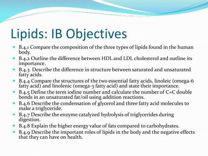 Lipids: IB Objectives