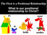 the first is a positional relationship