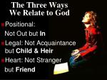 the three ways we relate to god