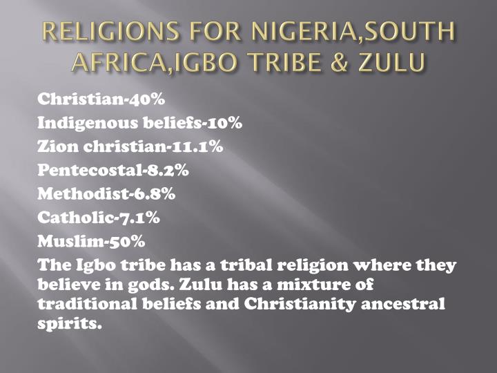 RELIGIONS FOR NIGERIA,SOUTH AFRICA,IGBO TRIBE & ZULU
