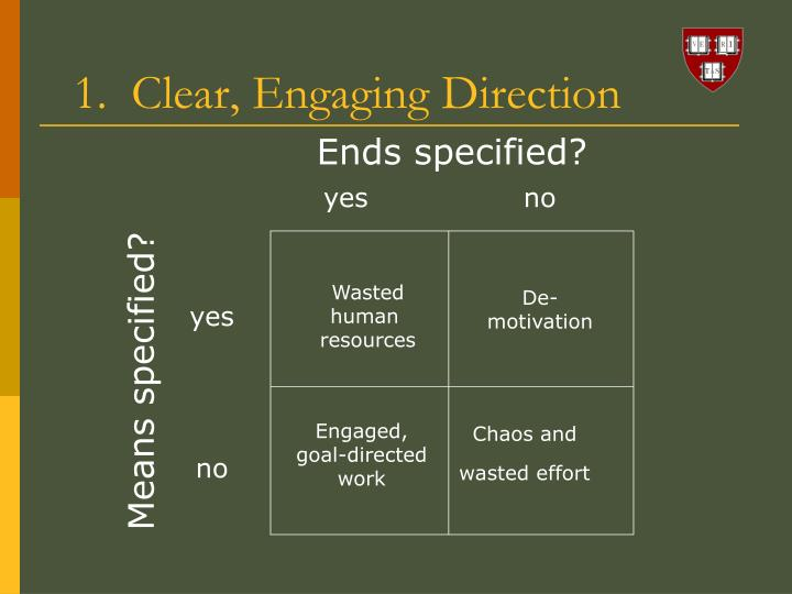 1.  Clear, Engaging Direction