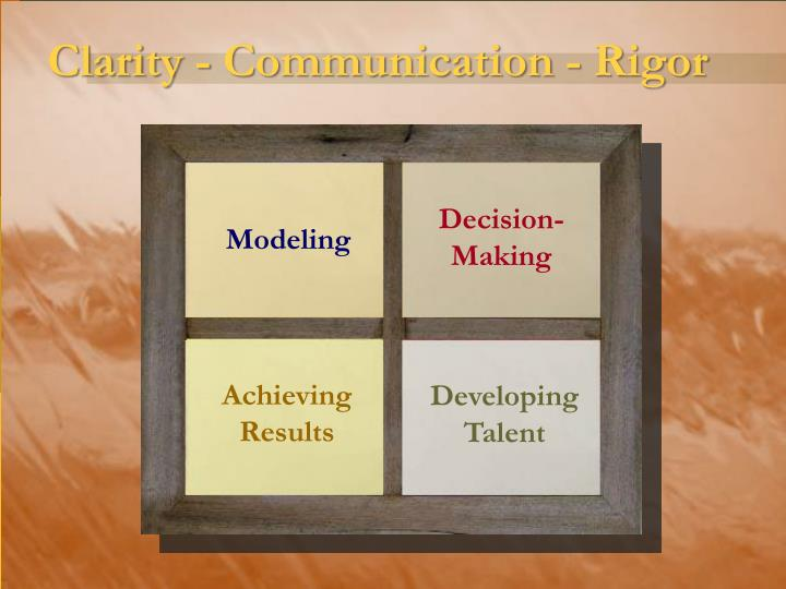Clarity - Communication - Rigor