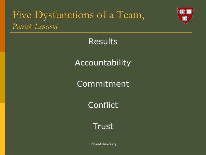 Five Dysfunctions of a Team,
