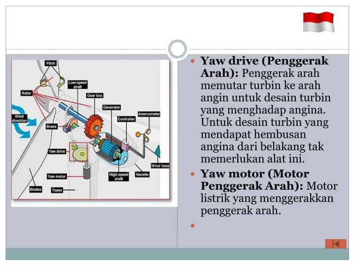 Yaw drive (