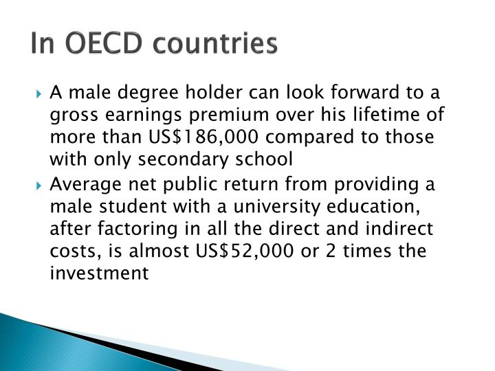 In OECD countries