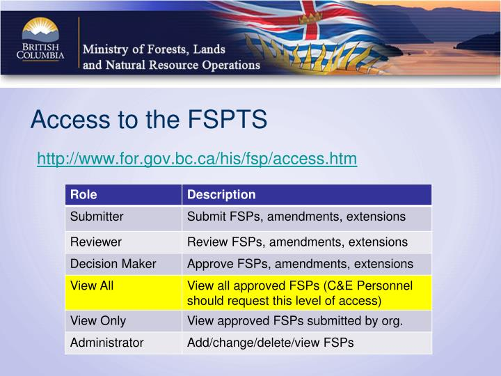 Access to the FSPTS