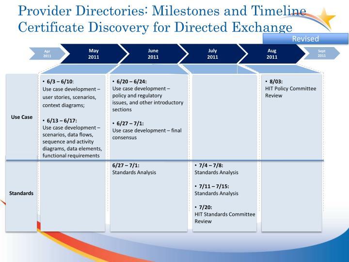 Provider Directories