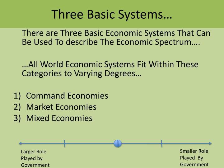 Three Basic Systems…