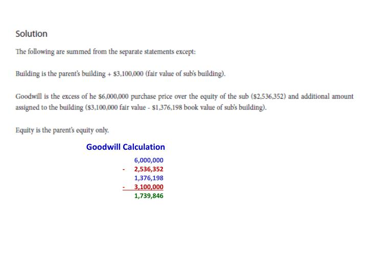 Goodwill Calculation