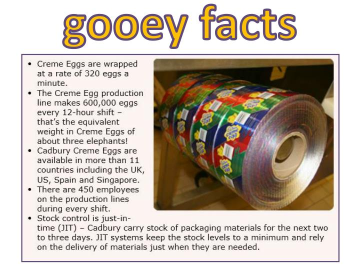 gooey facts