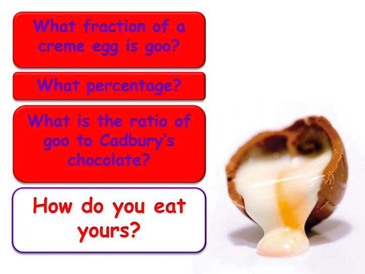 What fraction of a creme egg is goo?