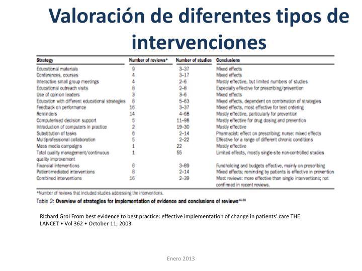 Valoración de diferentes tipos de intervenciones