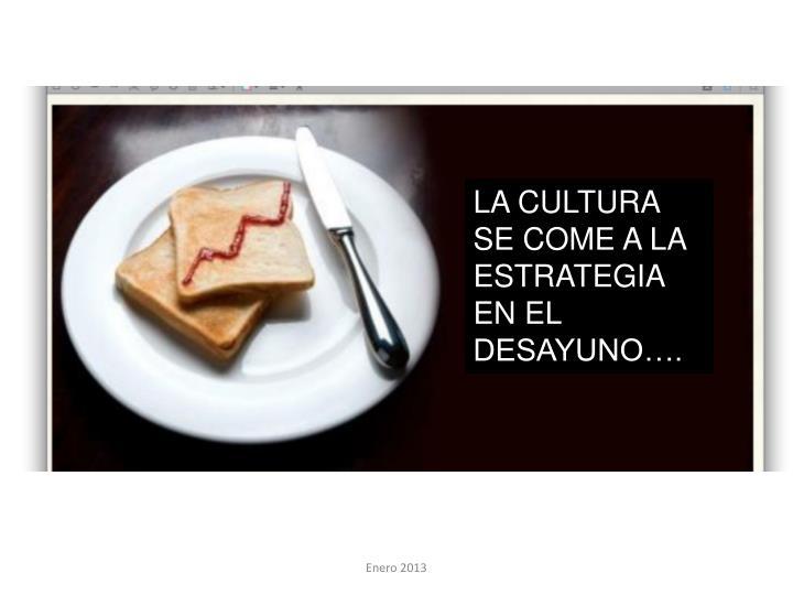 LA CULTURA SE COME A LA ESTRATEGIA EN EL DESAYUNO….