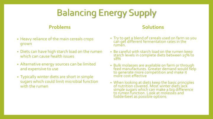 Balancing Energy Supply