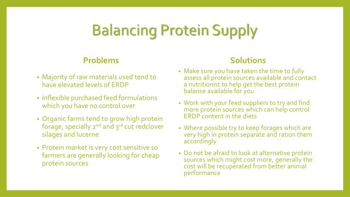 Balancing Protein Supply