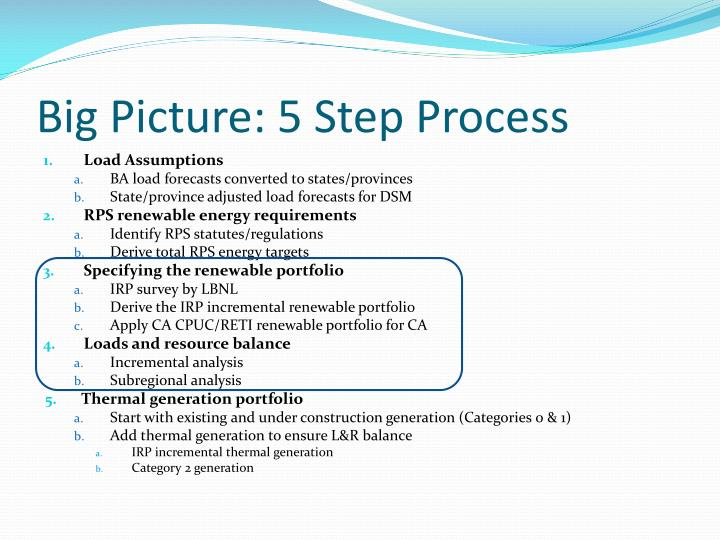 Big Picture: 5 Step Process