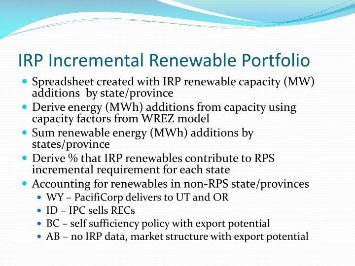 IRP Incremental Renewable Portfolio