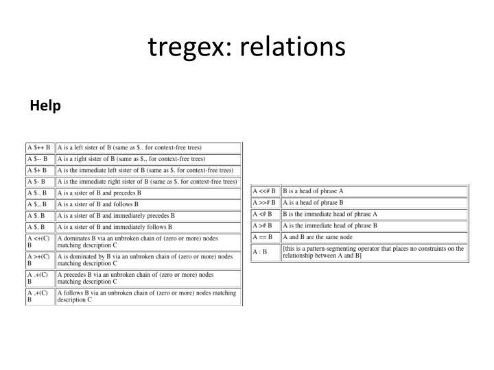 tregex