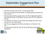 stakeholder engagement plan 10 45 am