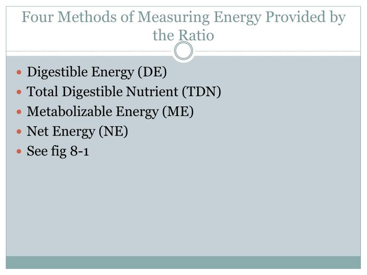 Four Methods of Measuring Energy Provided by the Ratio