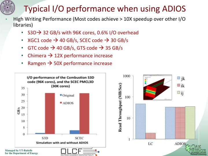 Typical I/O performance when using ADIOS