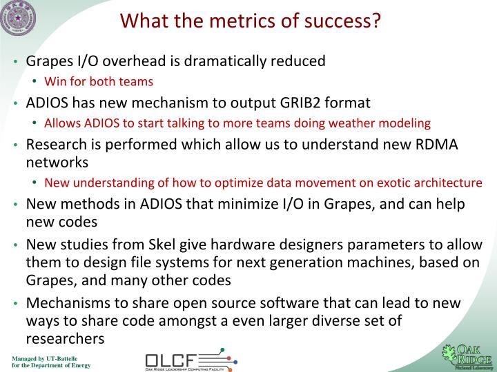 What the metrics of success