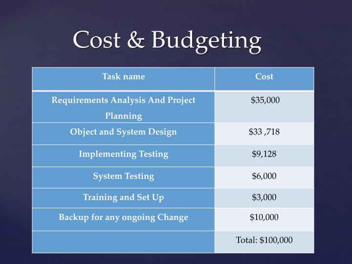 Cost & Budgeting