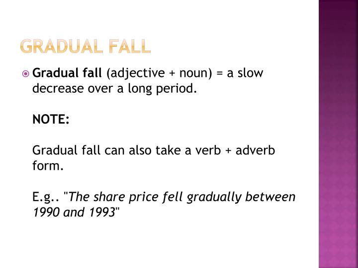 Gradual fall