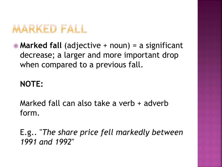 Marked fall