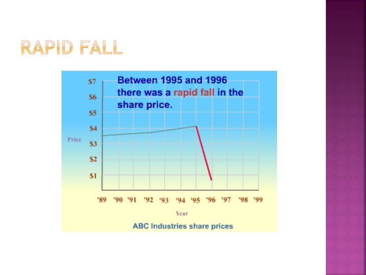 Rapid fall