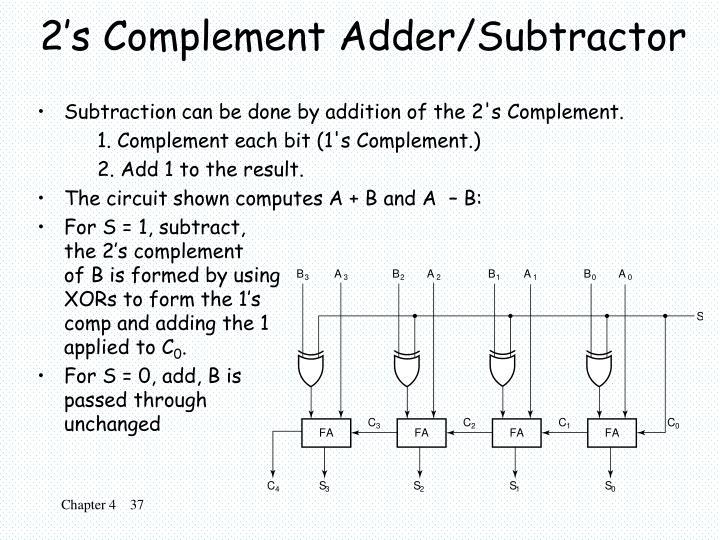 2's Complement Adder/Subtractor