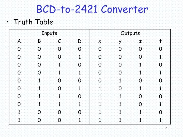 BCD-to-2421 Converter