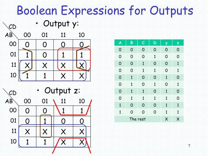 Output y: