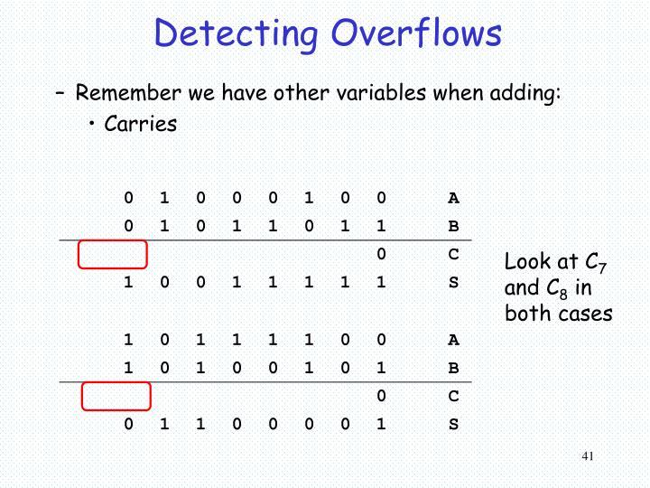 Detecting Overflows