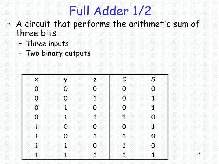 Full Adder 1/2