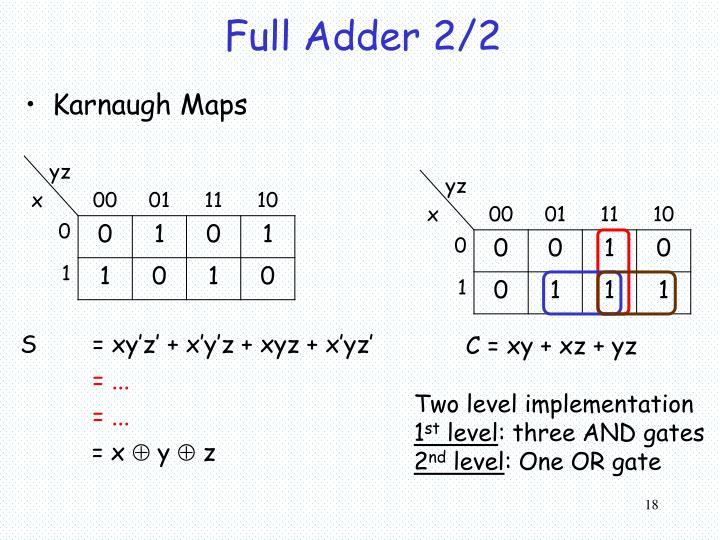 Full Adder 2/2