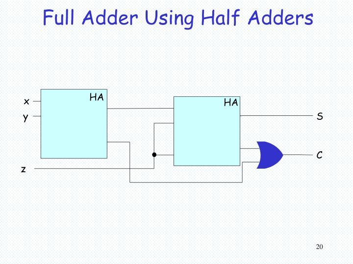 Full Adder Using Half Adders